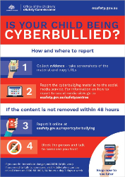 Office of eSafety - Free to order posters