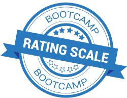 Register for Rating Scale Bootcamp