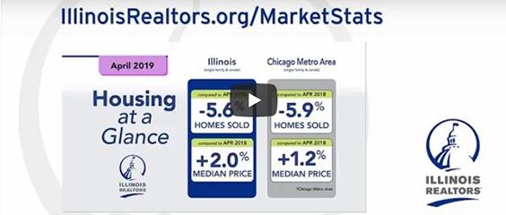 April housing market video