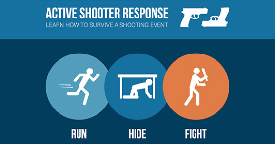 Workplace safety active shooter situations
