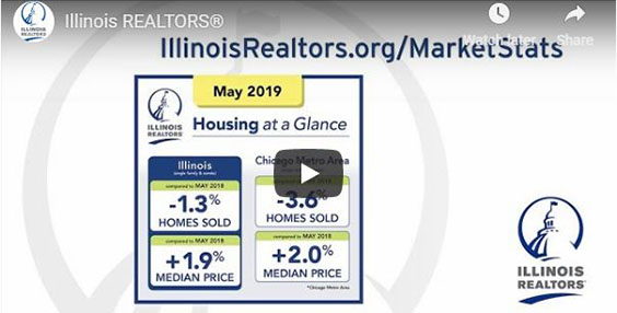 May 2019 Housing Report