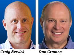Craig Bewick and Dan Gramza